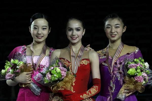 フィギュアスケート2019-2020/全日本選手権・世界ランキング
